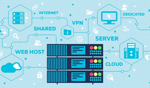Shared hosting vs Virtual Private Server vs Dedicated server kako  izabrati veb hosting 1